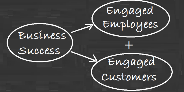 Customer Engagement – Aren't Your Employees Customers Also?