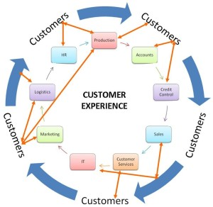 Customer Wheel (2)